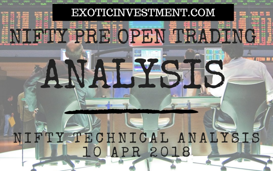 Nifty Pre Open Technical Analysis: 10th April 2018
