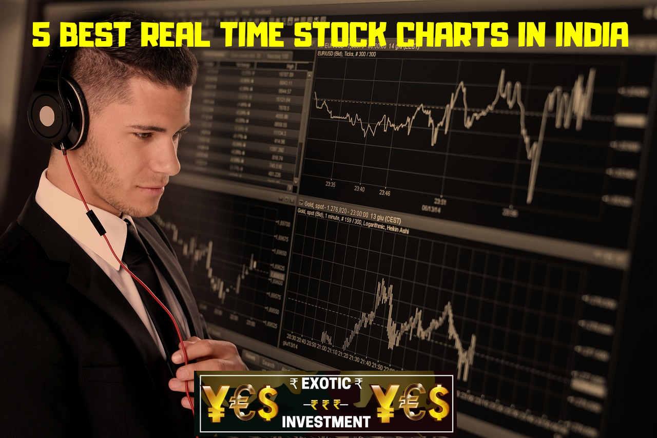 stock-charts-free