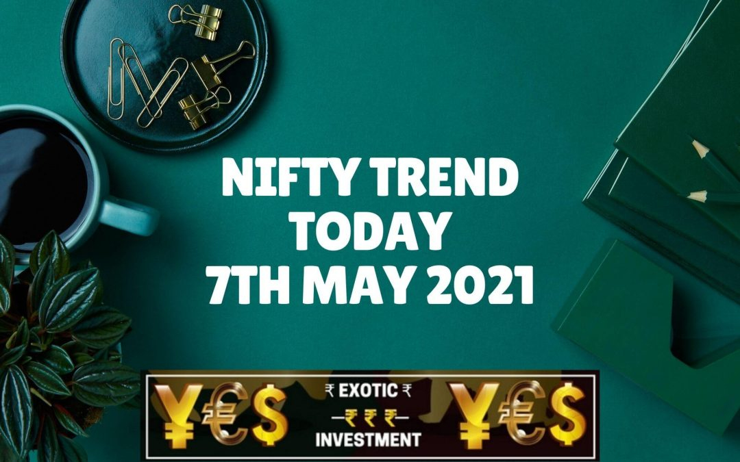 Nifty Trend Today and its nuances for further trading