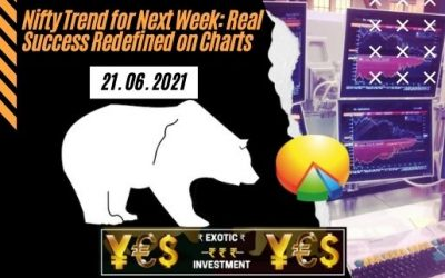 Nifty Trend for Next Week: Real Success Redefined on Charts